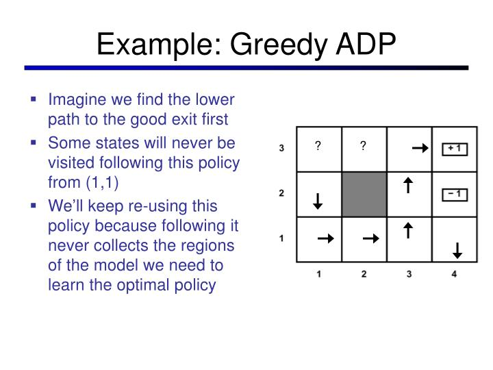 Example: Greedy ADP