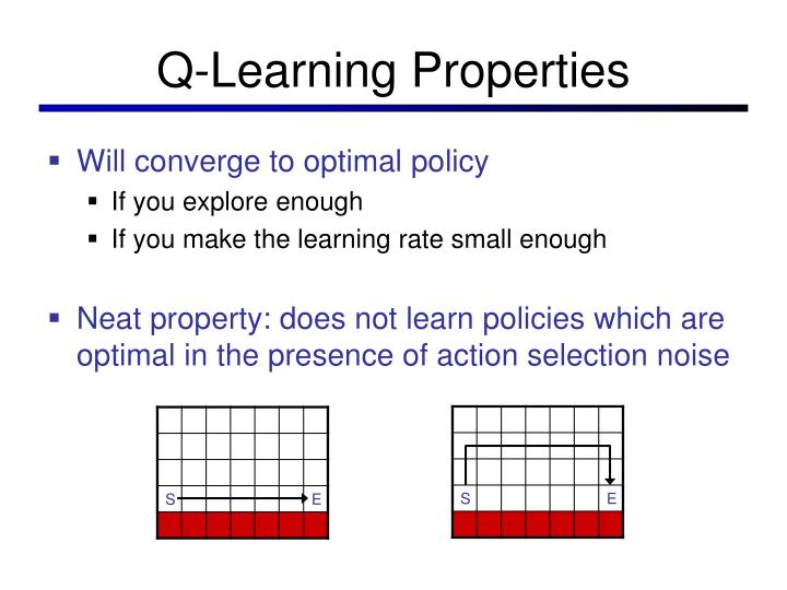 Q-Learning Properties
