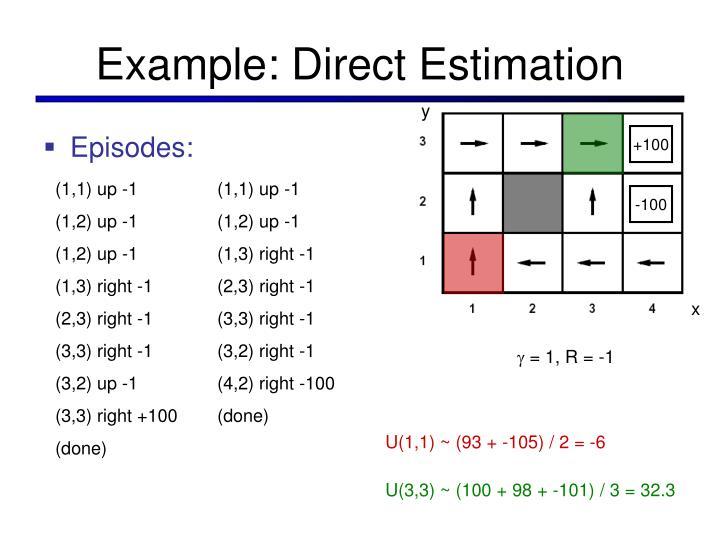 Example: Direct Estimation