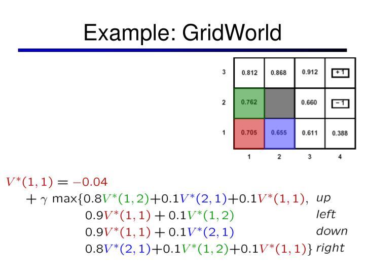 Example: GridWorld