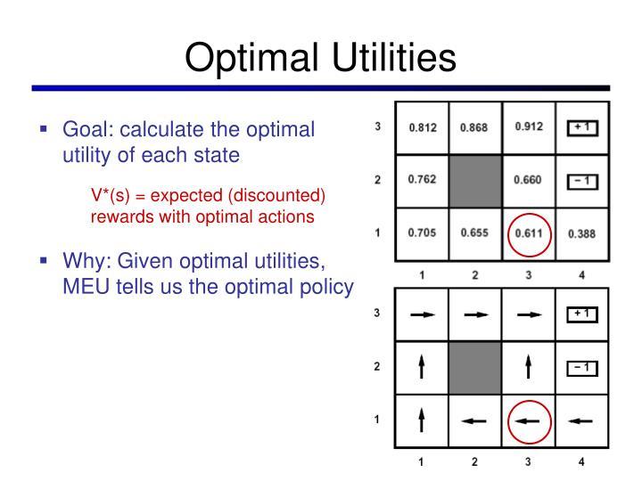 Optimal Utilities