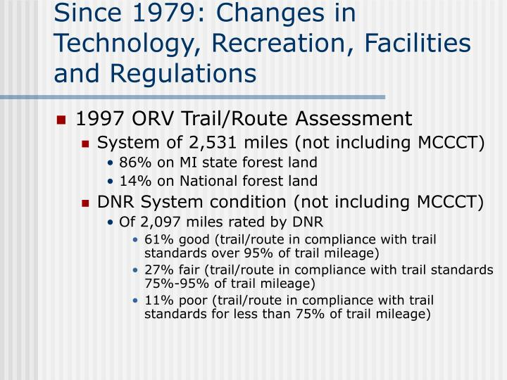 Since 1979: Changes in Technology, Recreation, Facilities and Regulations
