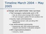 timeline march 2004 may 20051