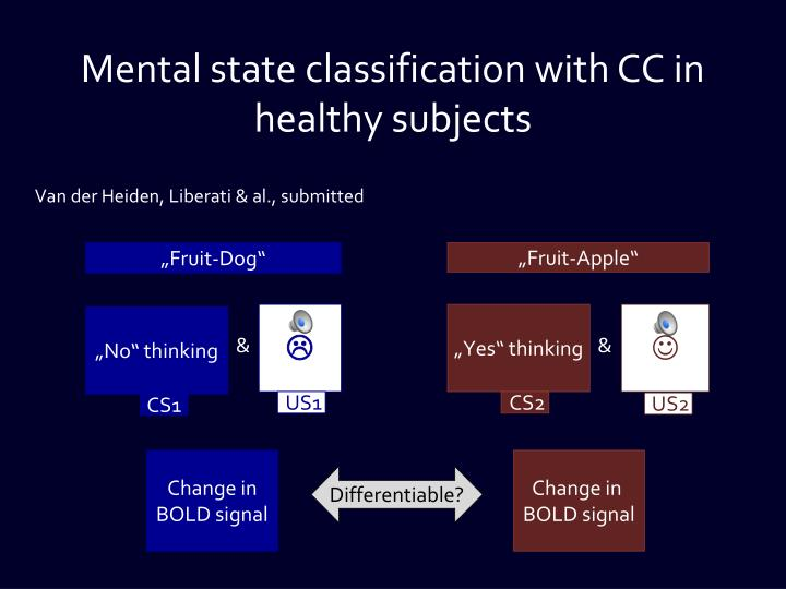Mental state classification with CC in healthy subjects