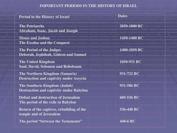 IMPORTANT PERIODS IN THE HISTORY OF ISRAEL