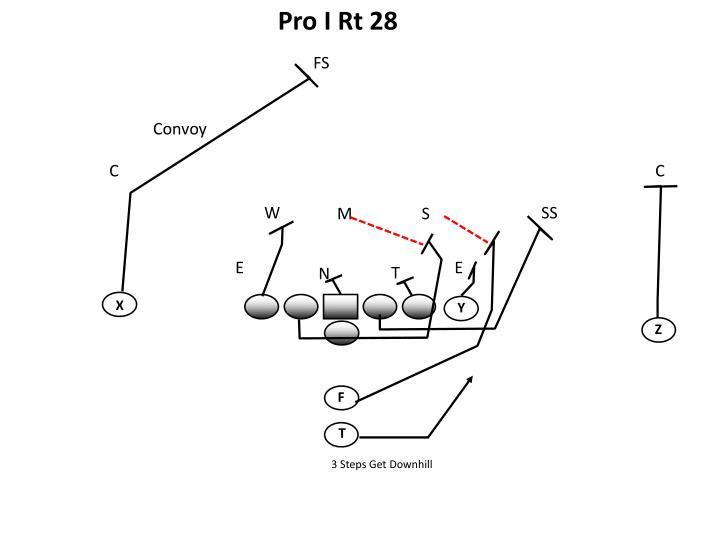 Pro I Rt 28
