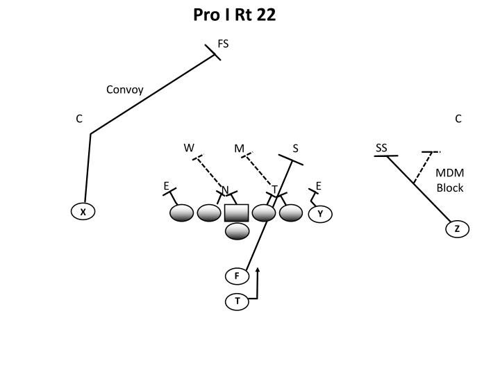 Pro I Rt 22