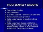 multifamily groups
