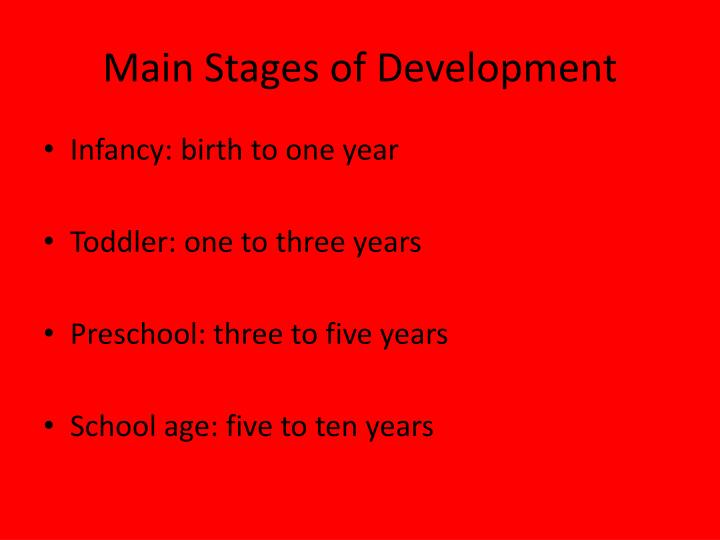 Main Stages of Development