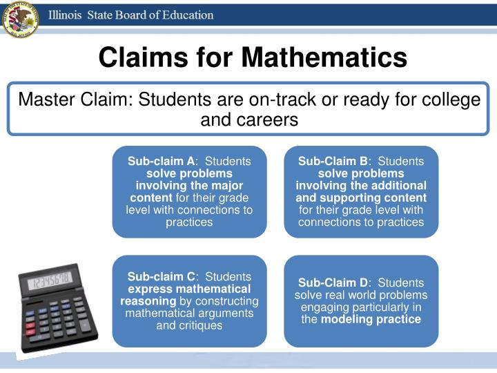 Claims for Mathematics