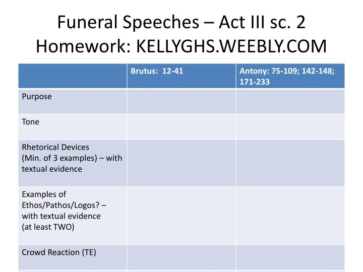Funeral Speeches – Act III sc. 2