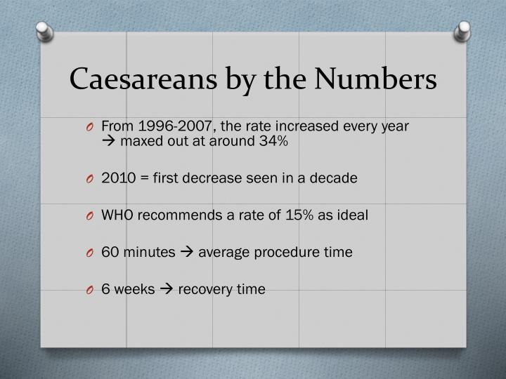 Caesareans by the Numbers