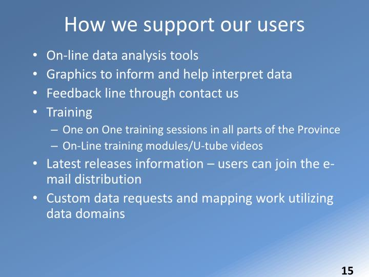 How we support our users