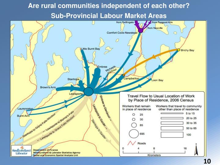 Are rural communities independent of each other?