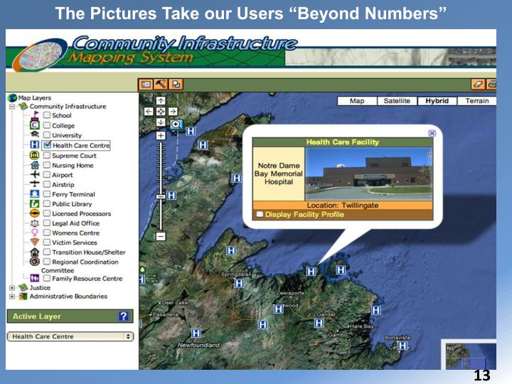 """The Pictures Take our Users """"Beyond Numbers"""""""