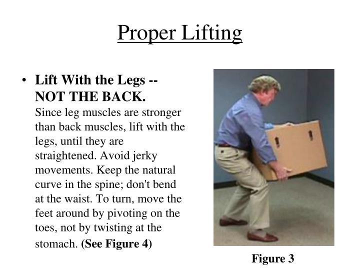 Proper Lifting