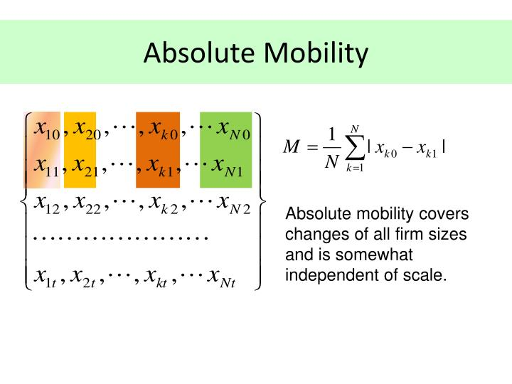 Absolute Mobility