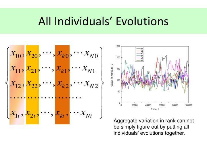 All Individuals' Evolutions
