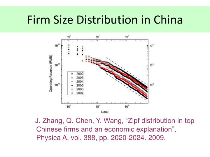 Firm Size Distribution in China