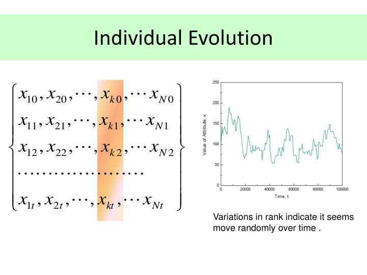 Individual Evolution