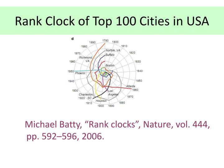 Rank Clock