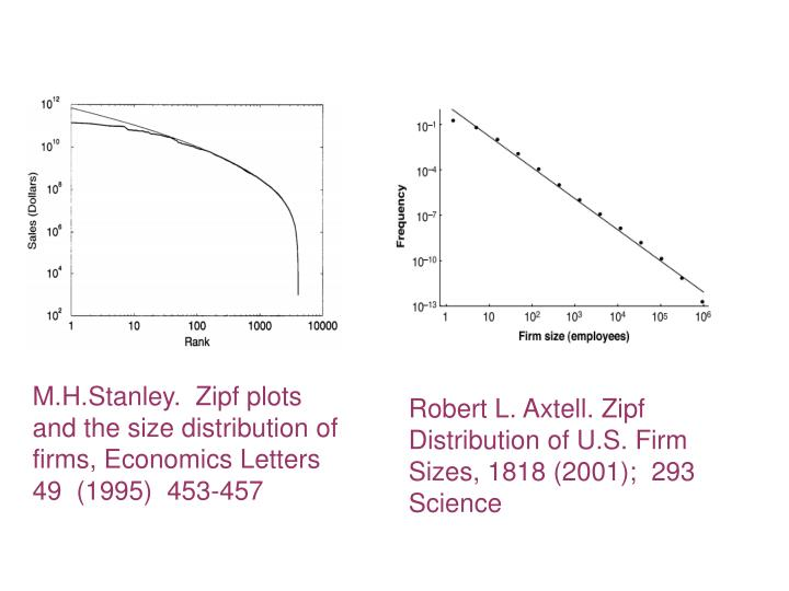 M.H.Stanley.  Zipf plots and the size distribution of firms, Economics Letters  49  (1995)  453-457