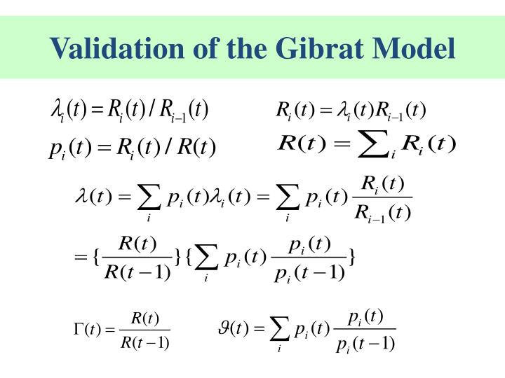 Validation of the Gibrat Model
