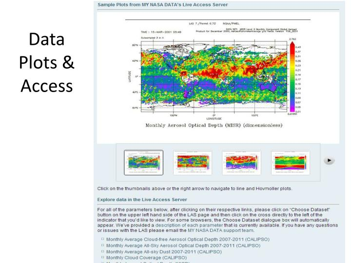 Data Plots & Access