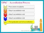 gphc accreditation p rocess