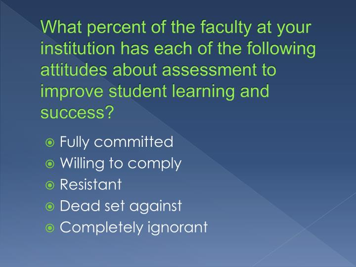 What percent of the faculty at your institution has each of the following attitudes about assessment to improve student learning and success?