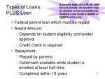 types of loans plus loan