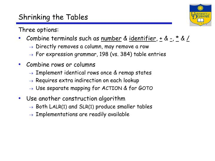 Shrinking the Tables