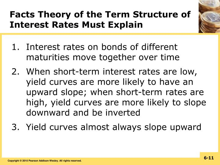 Facts Theory of the Term Structure of Interest Rates Must Explain