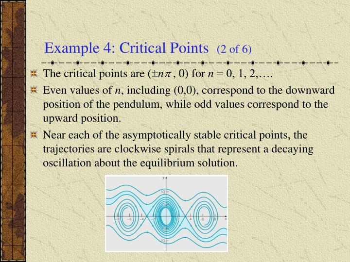 Example 4: Critical Points