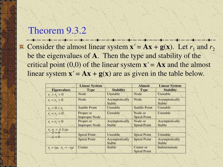 Theorem 9.3.2