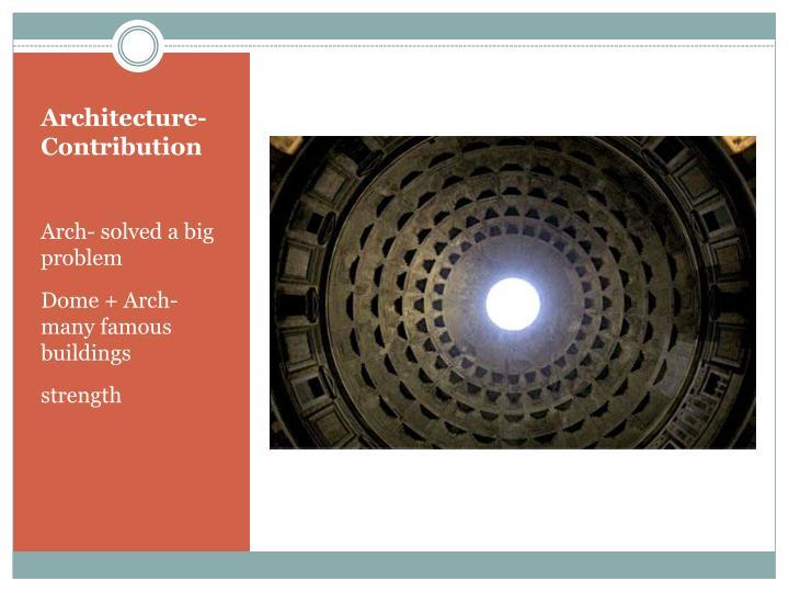 Architecture- Contribution