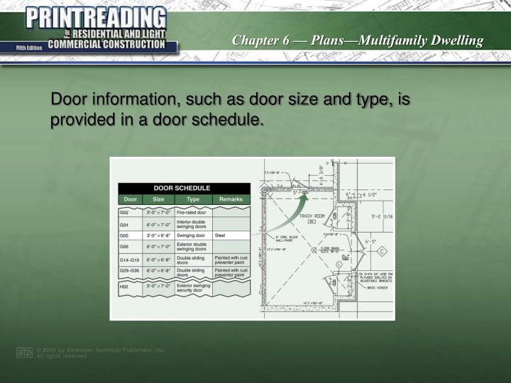 Door information, such as door size and type, is provided in a door schedule.