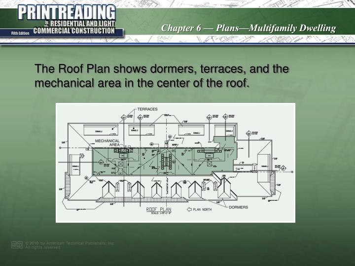 The Roof Plan shows dormers, terraces, and the mechanical area in the center of the roof.