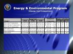energy environmental program energy cost comparison