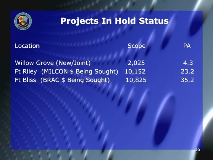 Projects In Hold Status