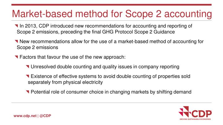 Market-based method for Scope 2 accounting