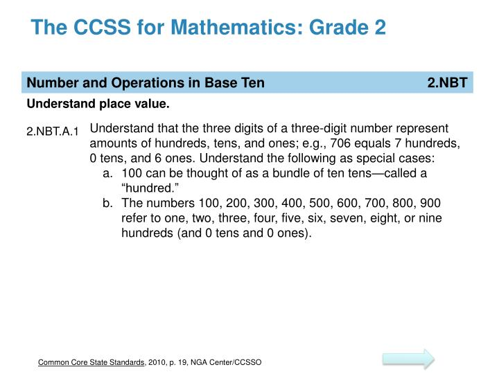 The CCSS for Mathematics: Grade 2