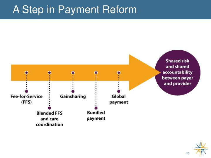 A Step in Payment Reform