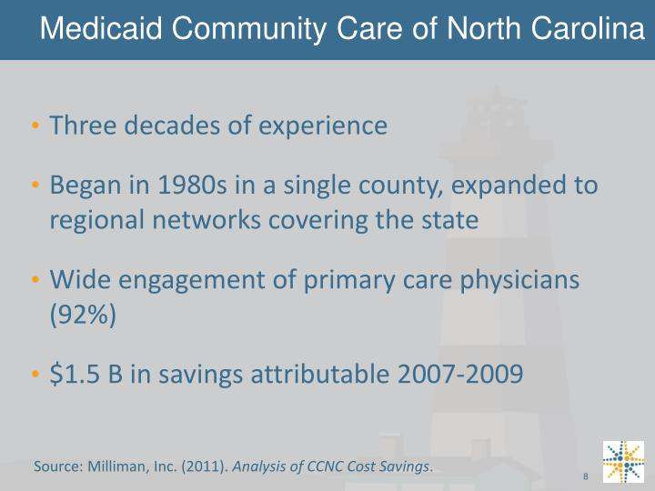 Medicaid Community Care of North Carolina