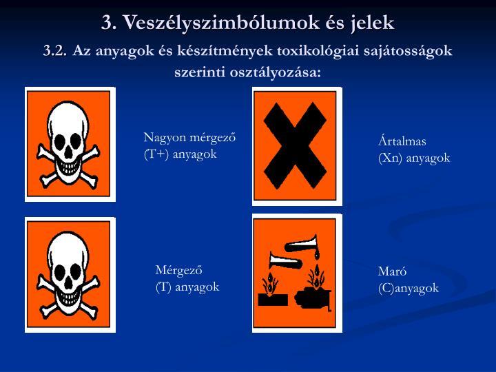 3. Veszélyszimbólumok és jelek