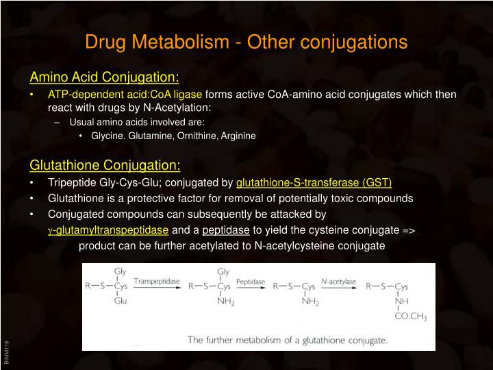 Drug Metabolism - Other conjugations