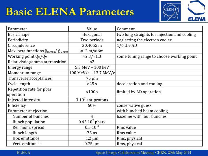 Basic ELENA Parameters