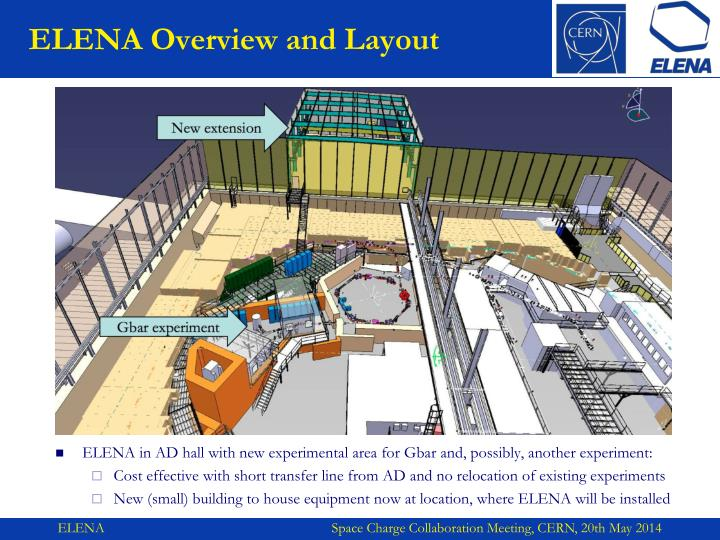 ELENA Overview and Layout