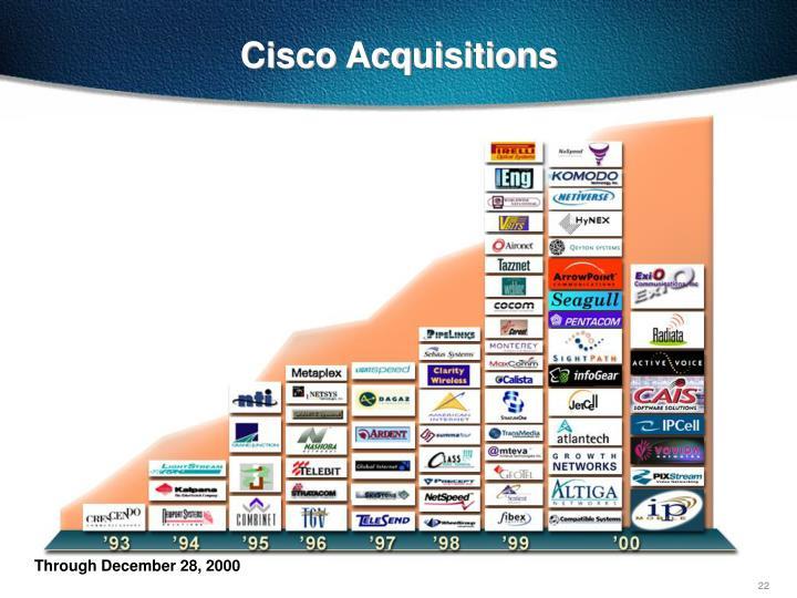 Cisco Acquisitions
