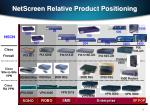 netscreen relative product positioning